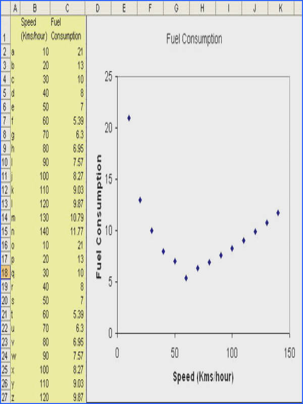scatter plot worksheet for Excel