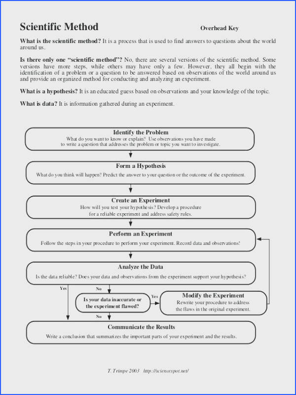 Scientific Method Worksheet Answers Mychaume Com
