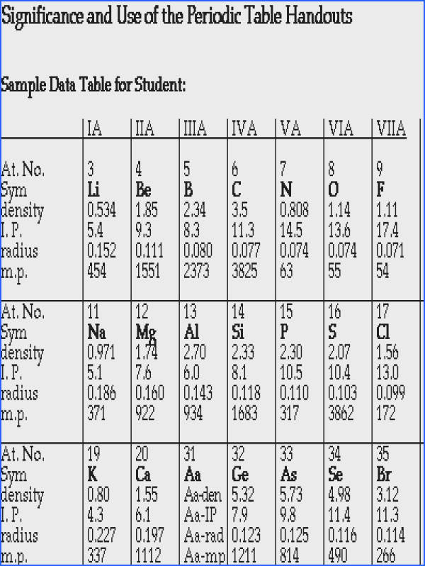 Oxidation Numbers Worksheet Answers Mychaume