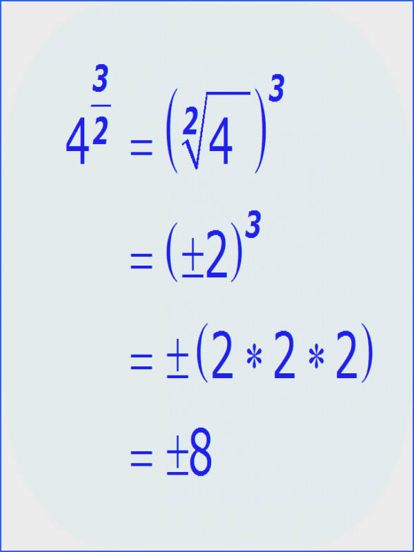 Math Fractional Exponent pute the Square Root First example 2