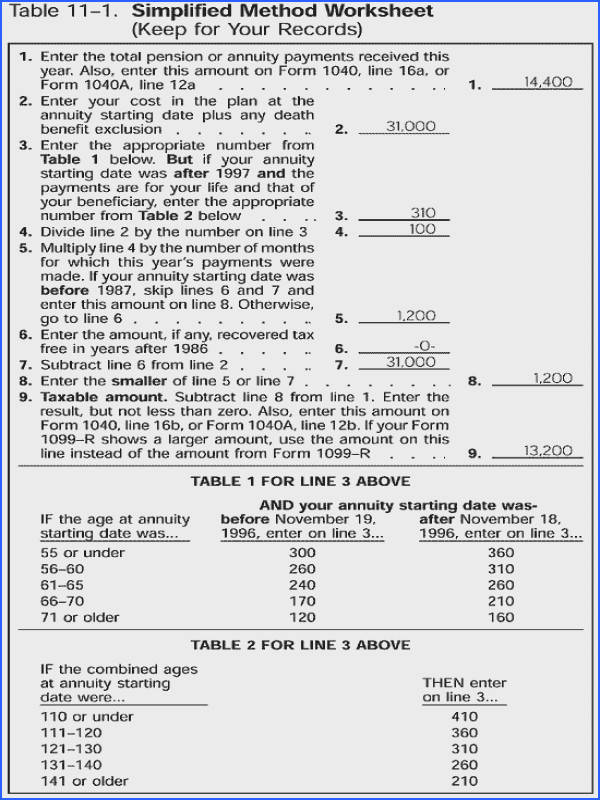 Social Security Worksheet & social Security Taxable In E Image Below Simplified Method Worksheet