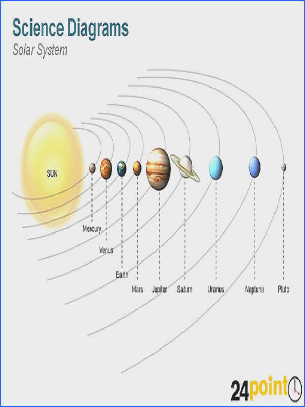 Solar System Scale Drawing Worksheet page 3 Pics about space