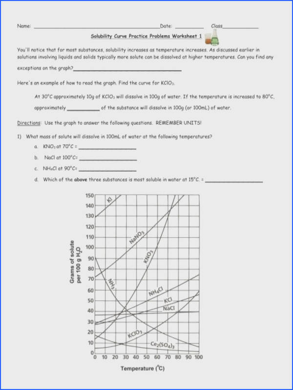 Solubility Curve Practice Problems Worksheet 1 – Guillermotull