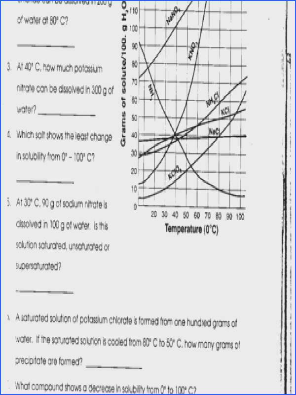 solubility curve worksheet 26 solubility curve practice problems worksheet 1 answers free