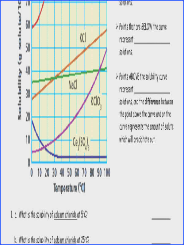 Solubility Curve Worksheet Answer Key