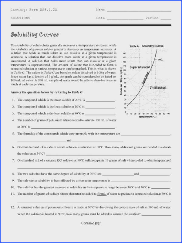 Solubility Graph Worksheet Worksheets for all Download and Worksheets