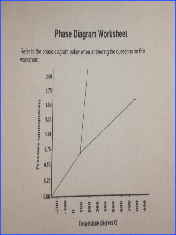 Solved Phase Diagram Worksheet A What is the normal Melt Image Below Phase Change Worksheet Answers