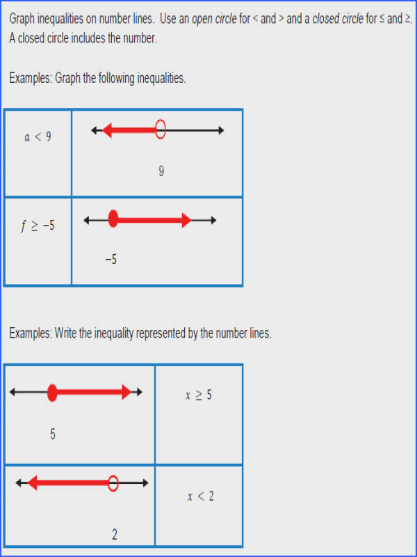Worksheets For All Download And Worksheets Free Solving Inequalities