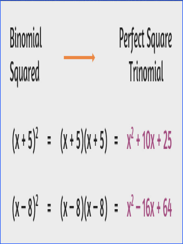 How do you know if it s a perfect square trinomial
