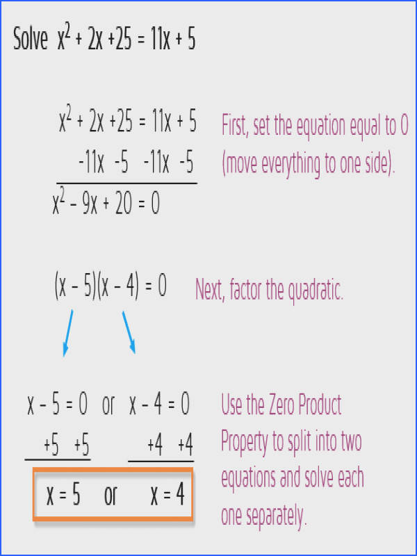 Solving Quadratic Equations by pleting the Square