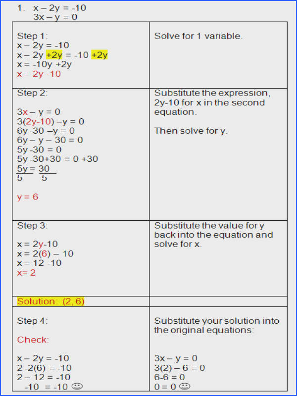 Solving Systems Equations With Sisson12 Storify