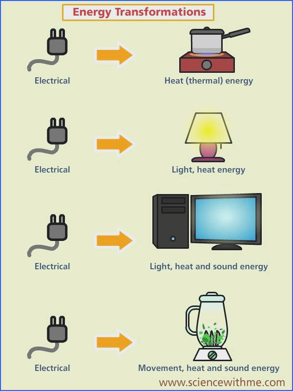 sound energy for kid