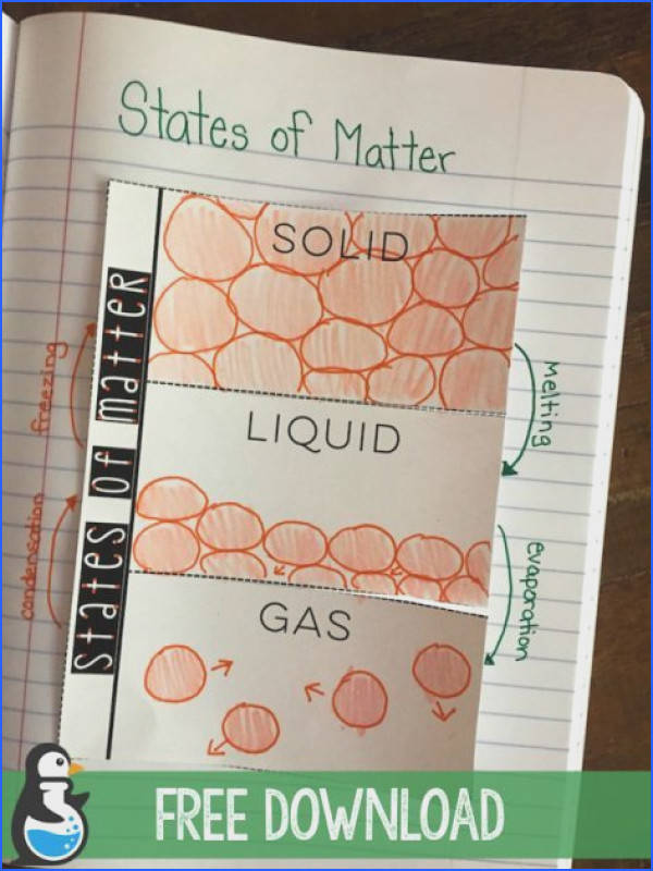 States Matter Worksheet Best Time to Teach Properties Matter graph States