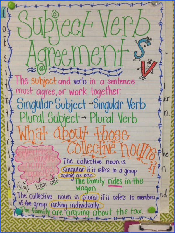 subject verb agreement anchor chart Google Search More