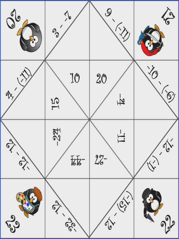 Subtracting Integers Fortune Teller