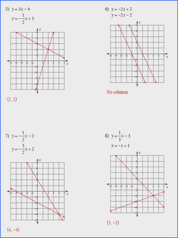 Graphing Systems Equations Worksheet Homeschooldressage