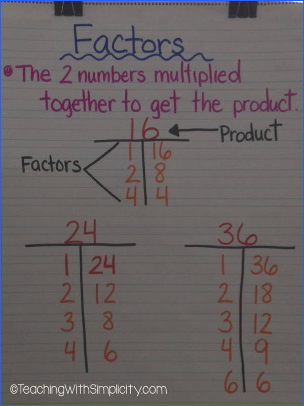 Teaching factors with the t chart