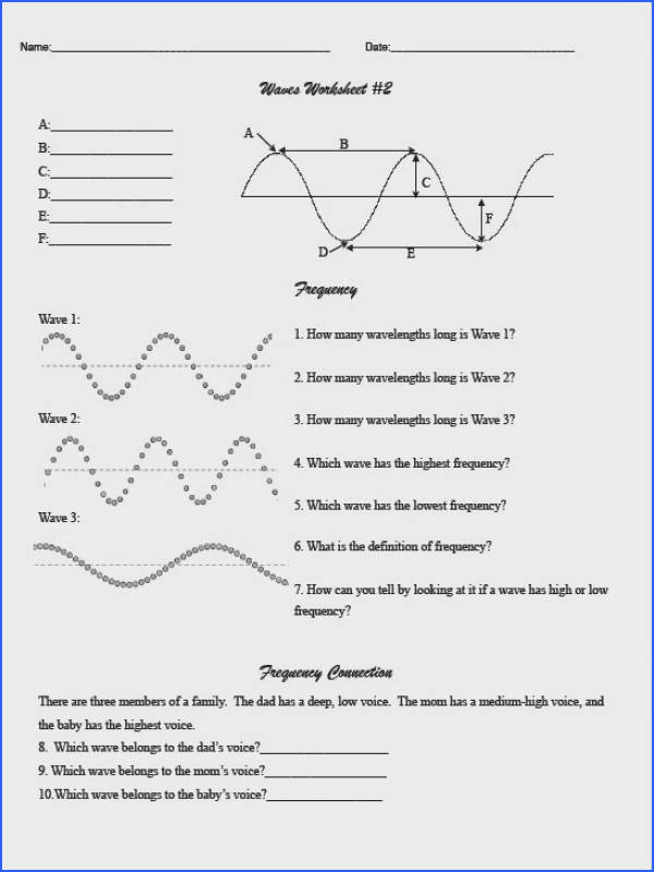 Teaching the Kid Middle School Wave Worksheet Image Below Worksheet Labeling Waves