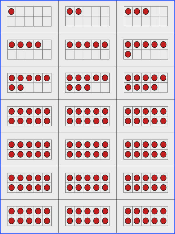 The Difference Between Knowing and Understanding Place Value Ten Frames10