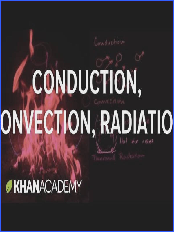 Thermal conduction convection and radiation Thermodynamics Physics
