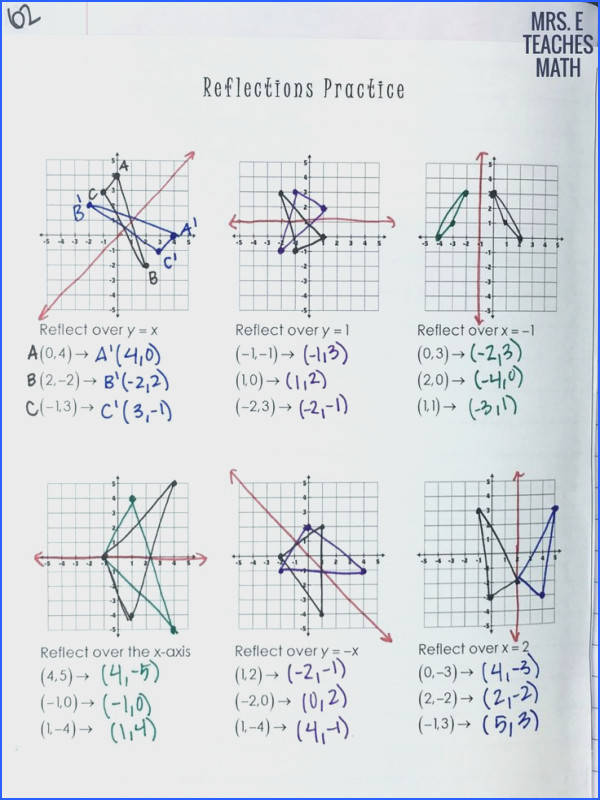 Transformations Worksheet Algebra 2 Awesome 1110 Best Eighth Grade Math Pinterest Pics Transformations