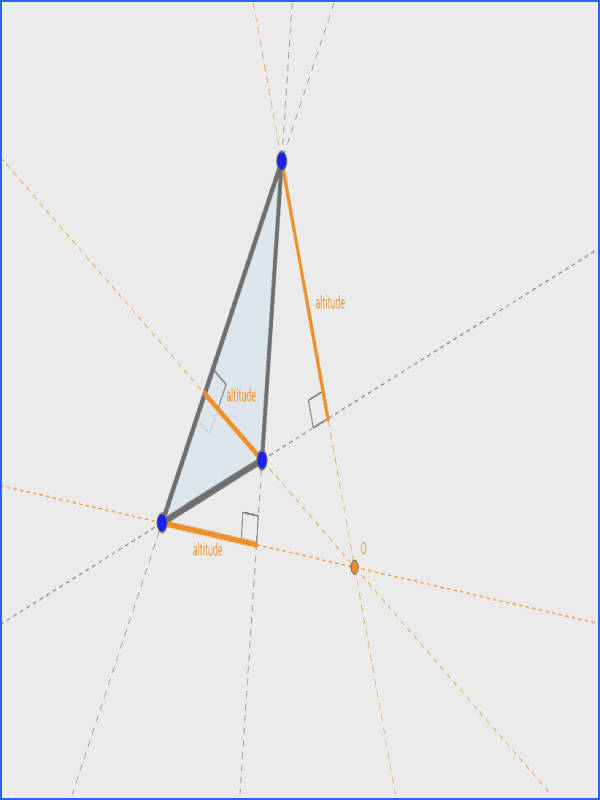 Triangles Points of Concurrency Geometry Technology Based Lessons Activities & Ideas for Teachers Pinterest