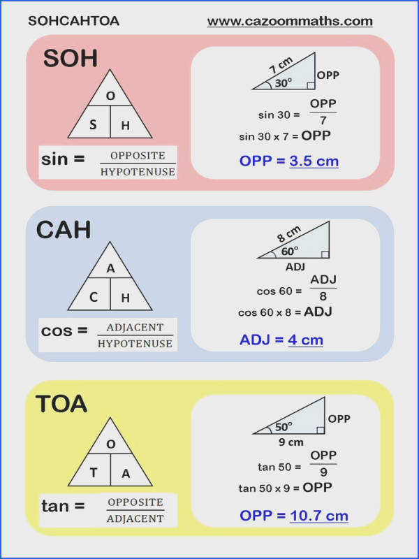 Trigonometric Functions Soh Cah Toa shows how to relate the sides of a right triangle using the hypotenuse adjacent and or opposite sides