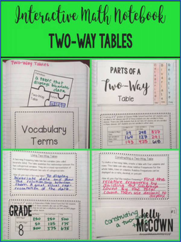 Interactive Math Notebook Two Way Tables Grade 8