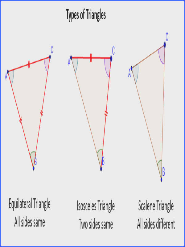types of triangles sides