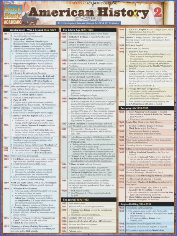 U S History For Dummies Cheat Sheet Dummies A is for apple Pinterest