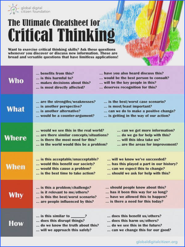 ultimate critical thinking worksheet 725x1007 pixels