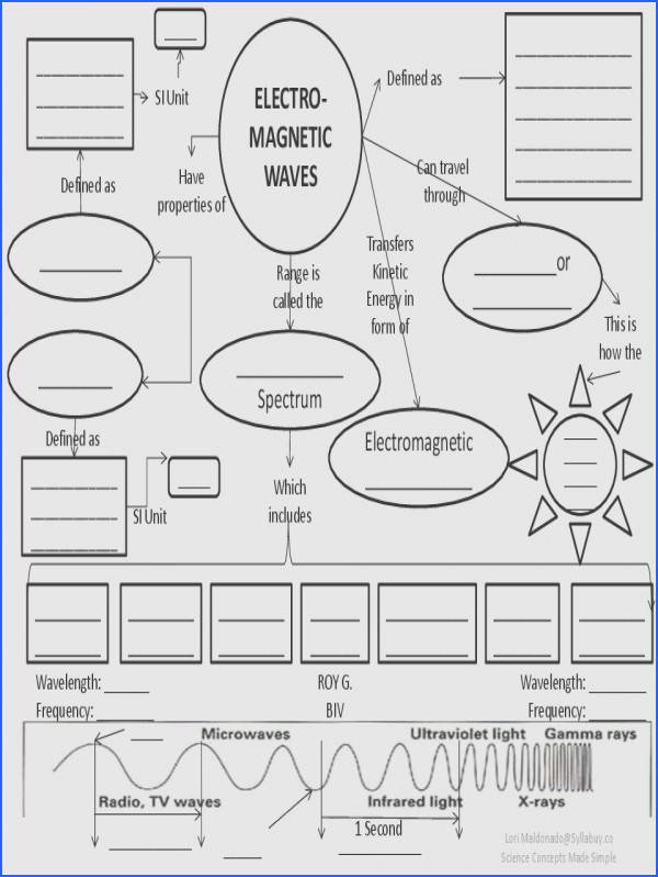 electromagnetic spectrum worksheet
