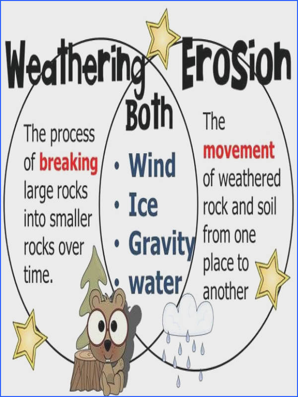 Weathering and Erosion venn diagram
