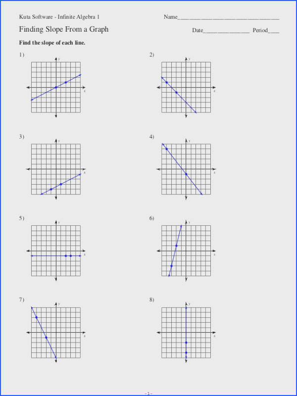 Worksheets by Math Crush GraphingCoordinate Plane – Math Slope Worksheets