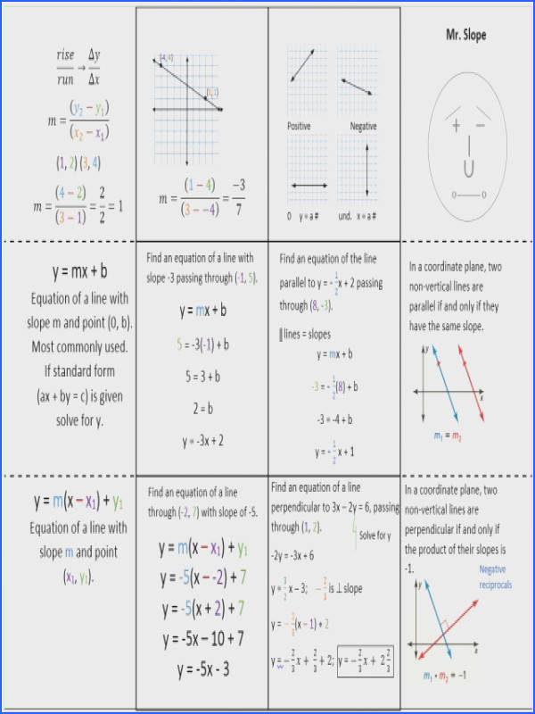 Full Size of Worksheet Template unit 4 Parallel And Perpendicular…