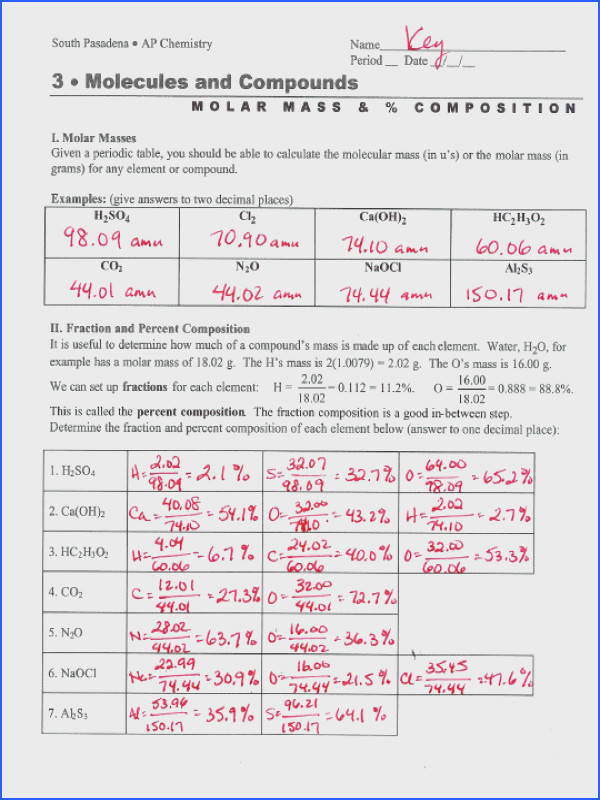 Chemical Formula Writing Worksheet Print Chemical Formula Writing Worksheet Chemistry Page Wonderful