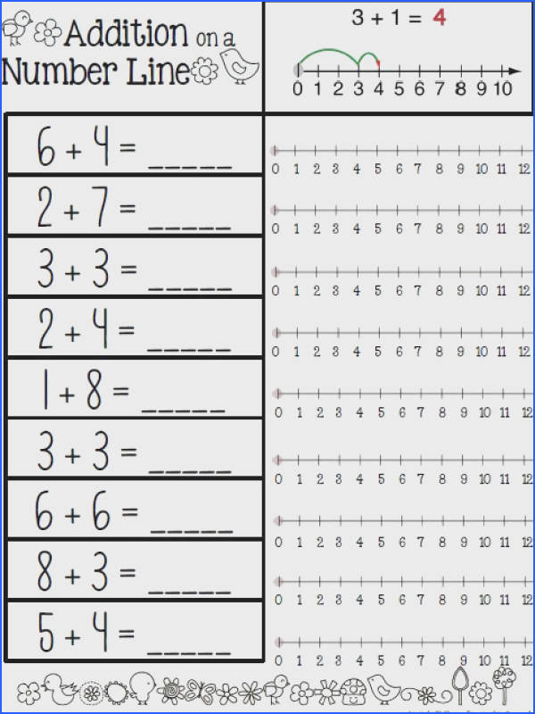Inspired in Second Shop Addition on a Number Line Teachers Notebook