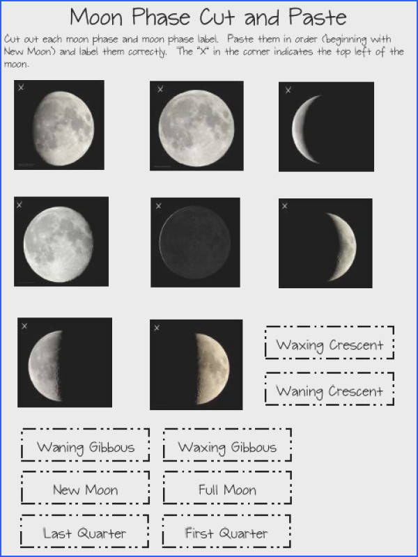 explore our world inquiry Explore Our World Inquiry moon phase cut and paste I like to have students cut these out and past