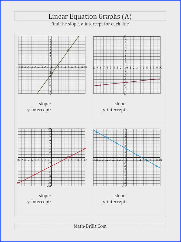 Finding Slope and y intercept from a Linear Equation Graph A