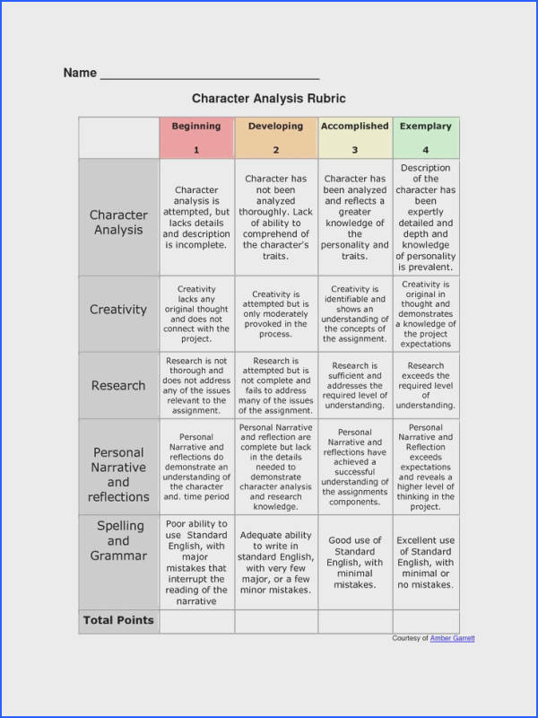 rubric for character analysis