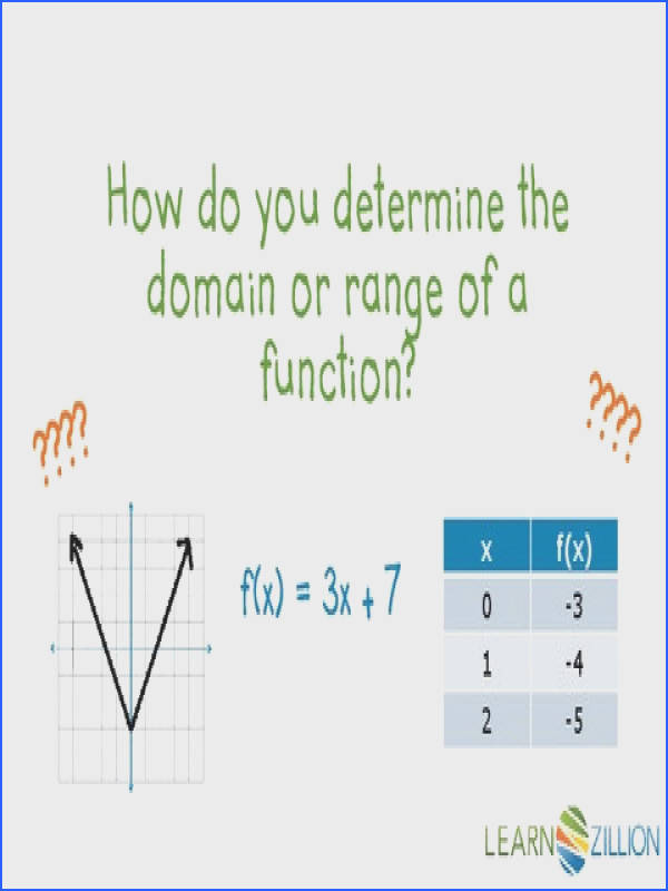 Domain and Range Graphs Worksheet Answers Unique Find the Domain and Range A Function
