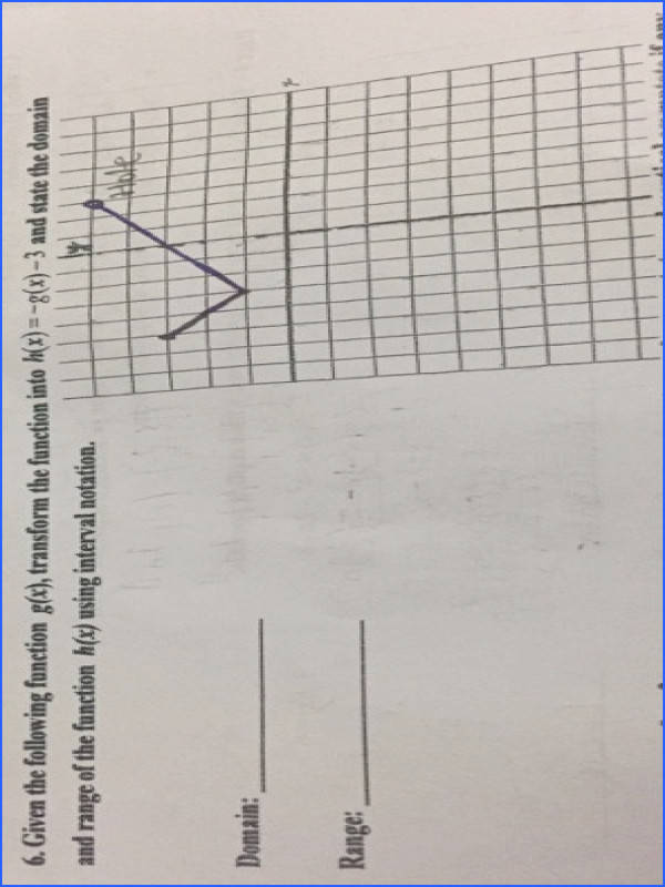 Domain and Range Graphs Worksheet Answers Fresh Precalculus Archive February 07 2017 15
