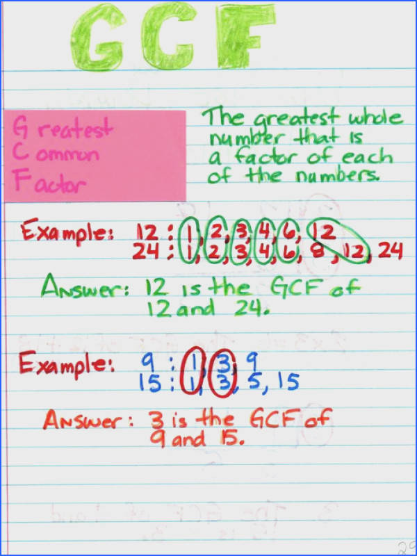 """Greatest mon Factor A nice way to set up notes without using the """"upside"""