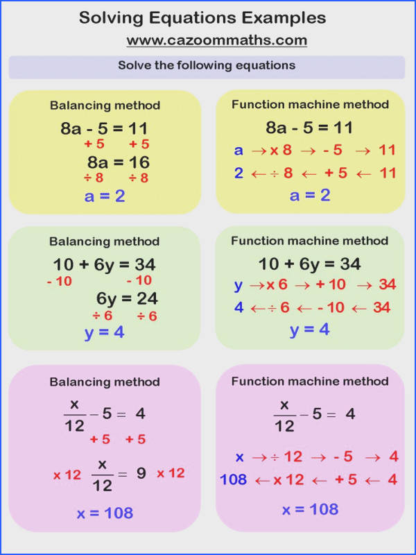 Solving Linear Equations Examples