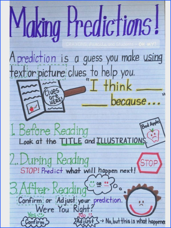 Great anchor chart on Making Predictions