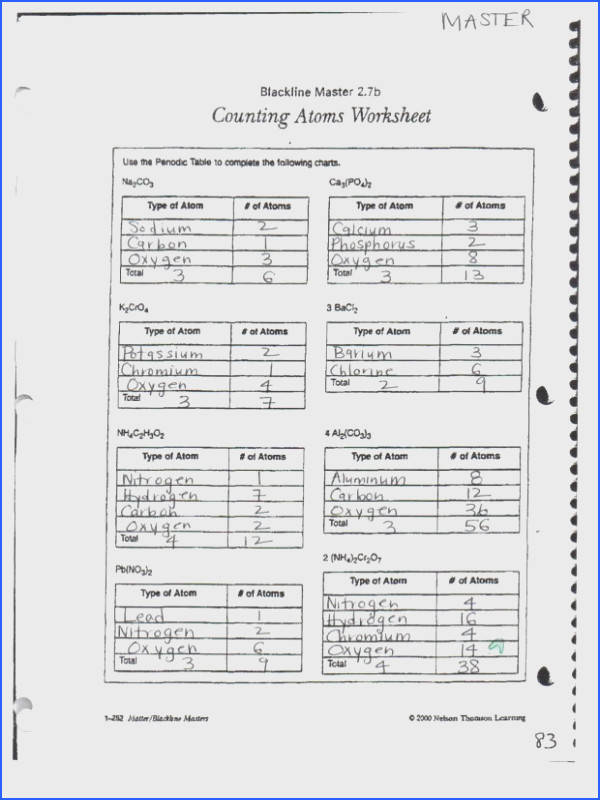counting atoms worksheet answers free worksheets li an image part of 17 counting atoms youtube