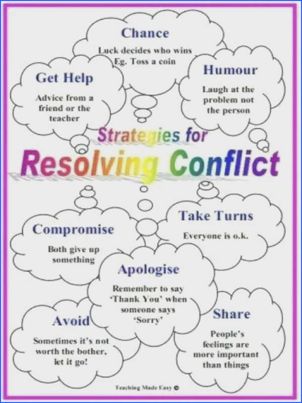 Conflict Resolution images on Pinterest