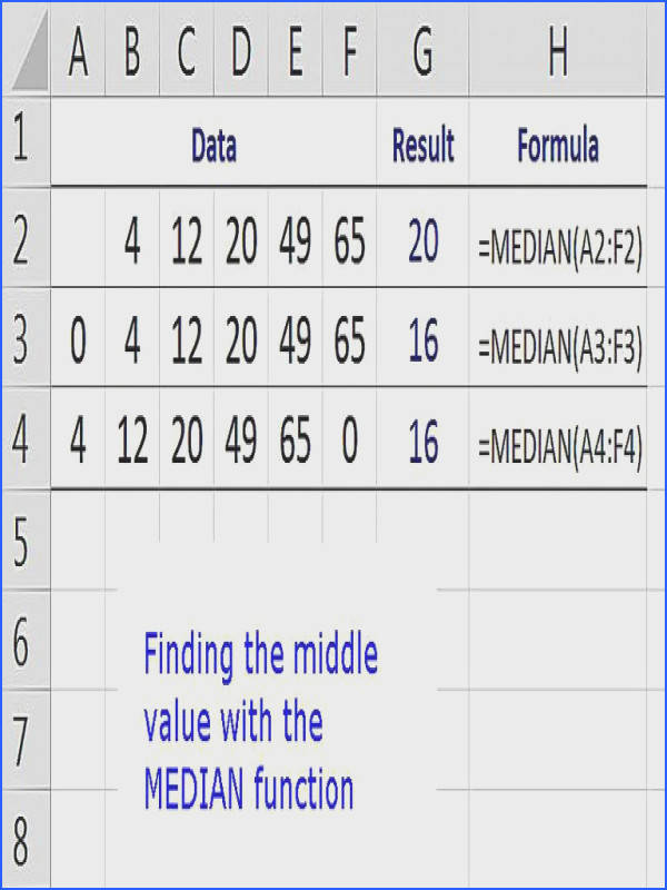 Mean Mode Median and Range Worksheet Answers Best How to Use Excel S Median Function