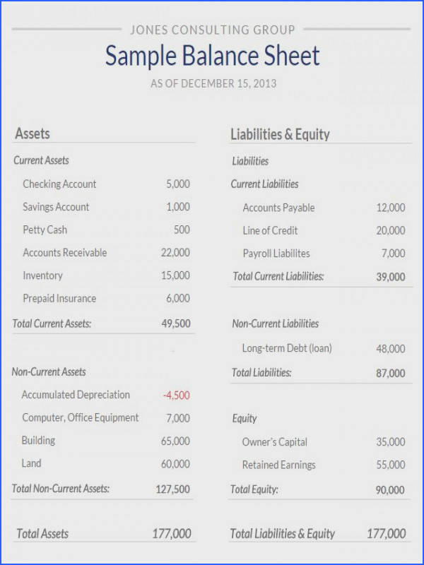 balance sheet sample from small business