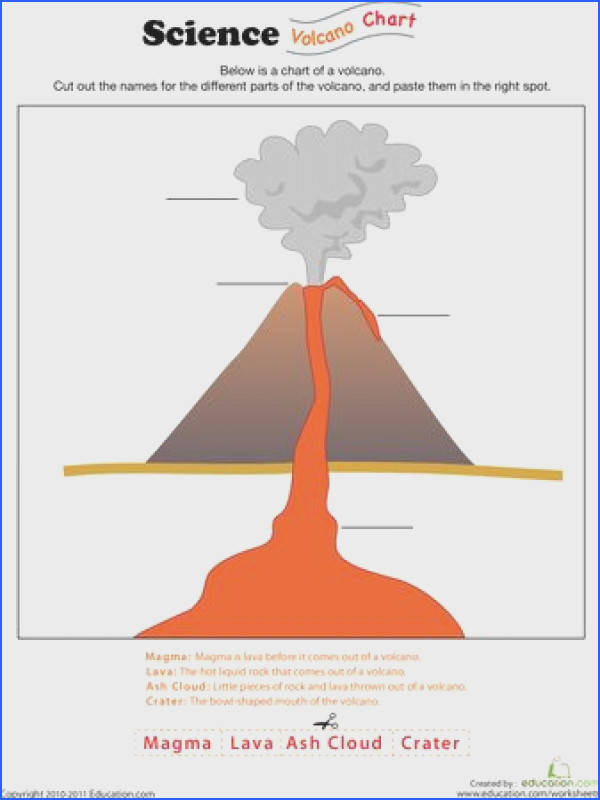 Test Your Volcano Knowledge